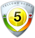 tellows Rating for  +6327958900 : Score 5