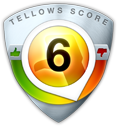 tellows Rating for  +16505256008 : Score 6